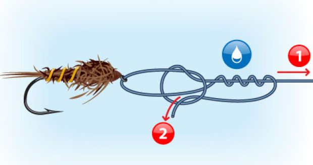 Fly fishing knots how to tie a knot to ensure you don t for Fishing knots easy